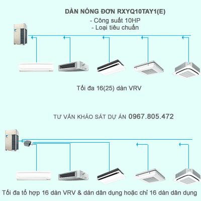 Điều hòa trung tâm Daikin 2 chiều VRV IV RXYQ10TAY1(E) 10HP
