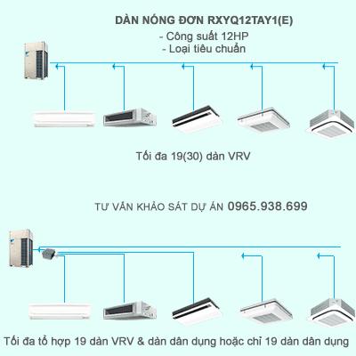 Điều hòa trung tâm Daikin 2 chiều VRV IV RXYQ12TAY1(E) 12HP