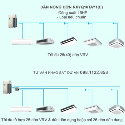 Điều hòa trung tâm Daikin 2 chiều VRV IV RXYQ16TAY1(E) 16HP