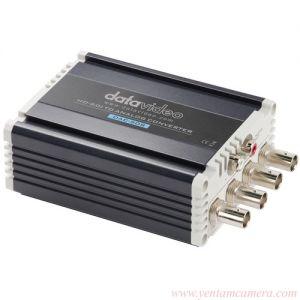 Máy Chuyển Đổi HD/SD-SDI sang Analog DAC-50S