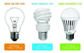 Một số giải pháp tiết kiệm điện tại Xưởng sản xuất