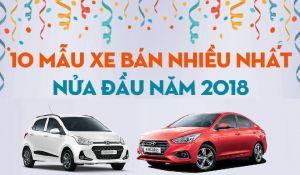 Grand i10 và Accent 2018 lọt vào top 10 xe ôtô bán chạy nhất Việt Nam nửa đầu năm 2018
