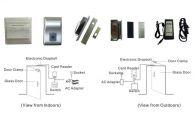 Hệ thống kiểm soát cửa dùng cho cánh kính hoặc gỗ