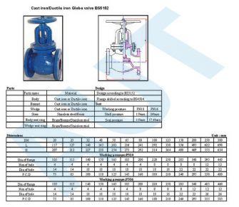 Van cầu AUT Malaysia BS5152 (Globe valve AUT)