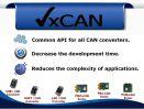 Phần mềm VxCAN