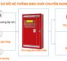 Kiến thức cơ bản về Hệ thống báo cháy tự động (Phần 2)