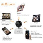 camera ip wifi ebit 3.0  full HD siêu nét cho chất lượng hình ảnh tuyệt vời