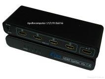 Bộ chia (Splitter) HDMI 1 vào 4 ra 1.4