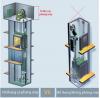 Đặc điểm và giá thành thang máy không phòng máy